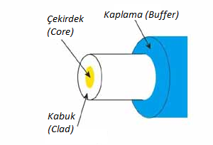 Tükçe fiber kaplama png